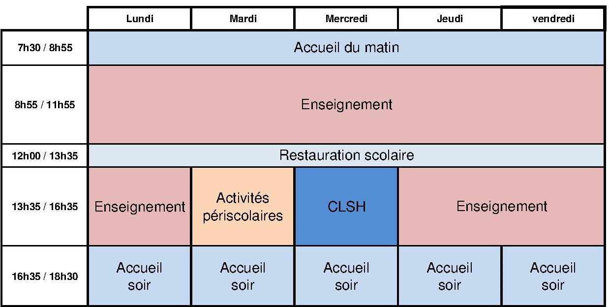 planning semaine type soulaines